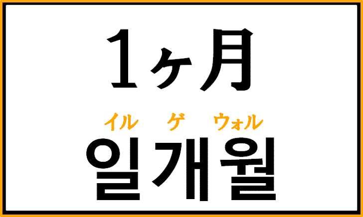 韓国語で「1ヵ月」は何というか?ハングルで日にちを数えよう