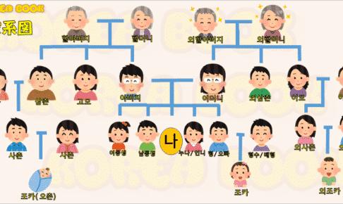 韓国語「家族の呼び名」を解説