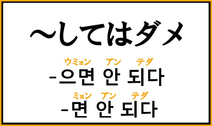 韓国語文法【-(으)면 안 되다】を解説!「~してはダメ」の使い方をマスターしよう!