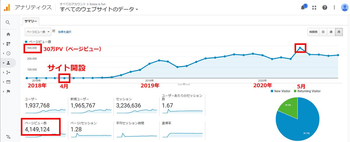 koreabook-pv-201804-202009